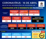Paverama recebeu nesta sexta mais 180 doses da vacina AstraZeneca